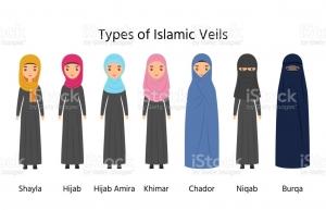 veli islamici